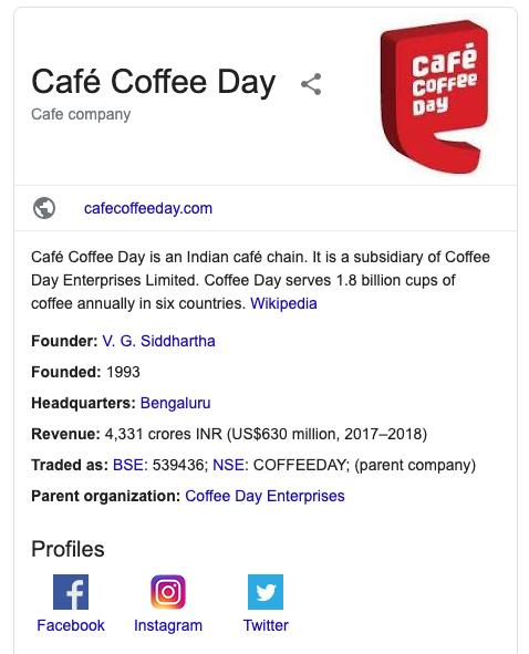 Organizational Schema Example in Google